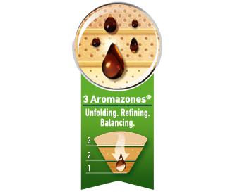 Aromazones