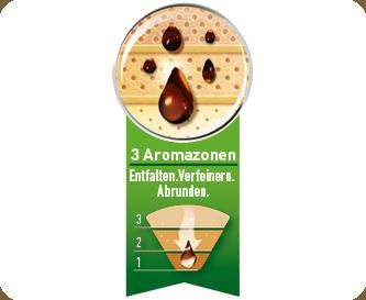 3 Aroomitsooni®